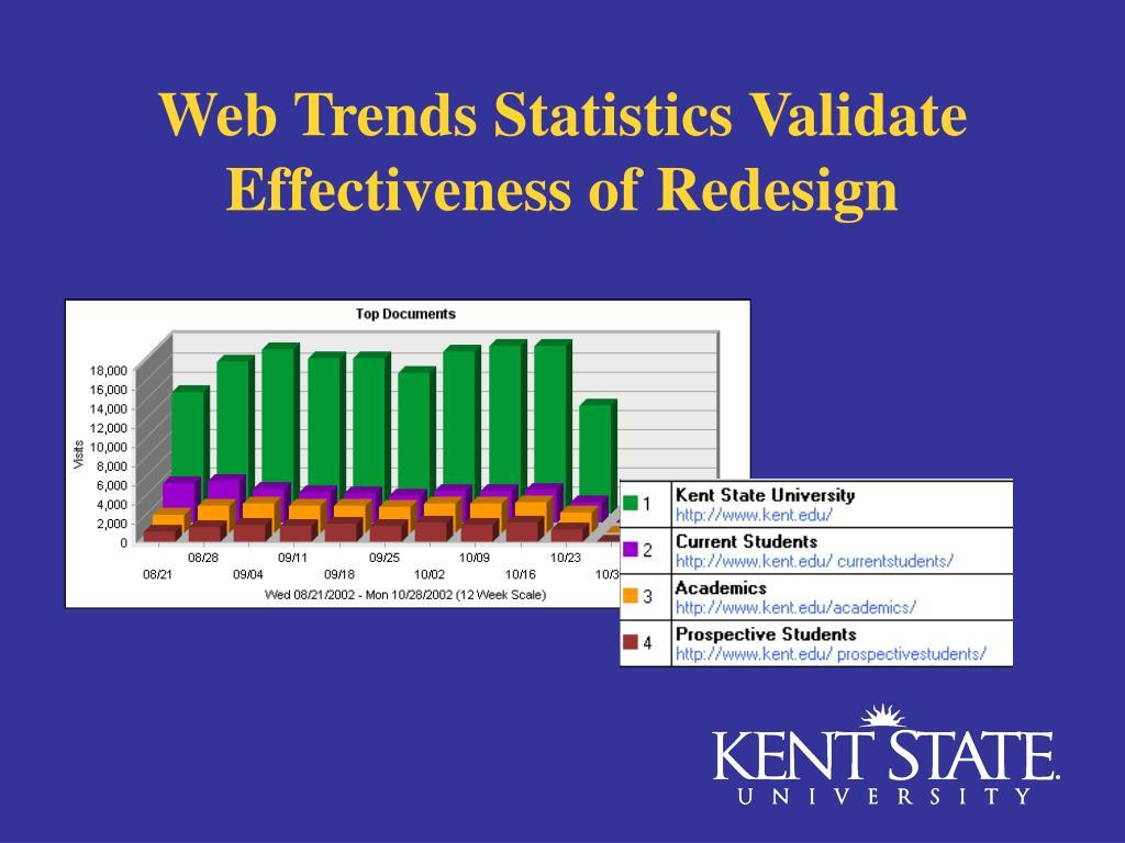 Web Trends Statistics Validate Effectiveness of Redesign