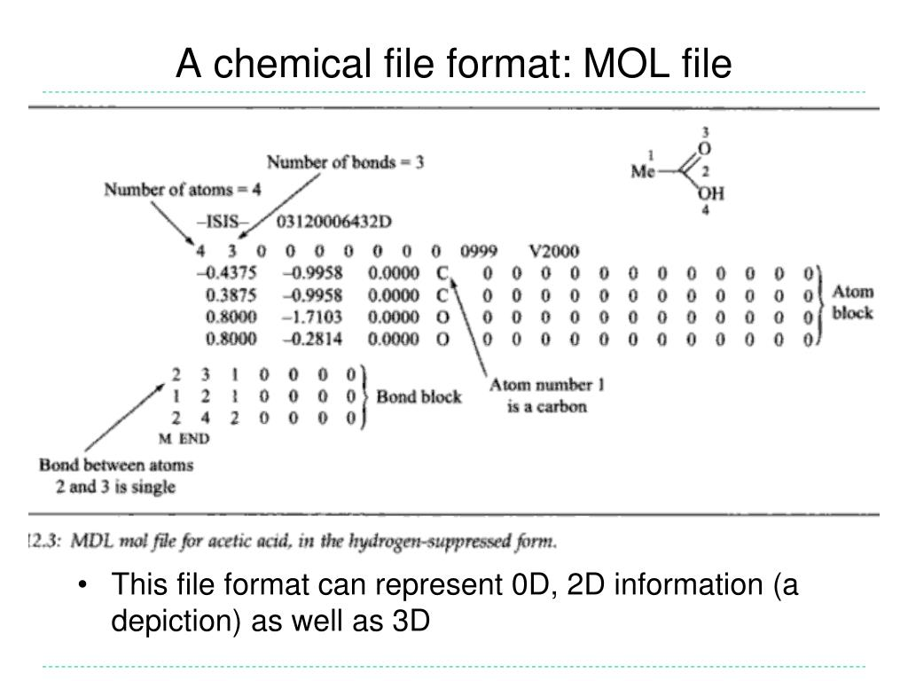 A chemical file format: MOL file