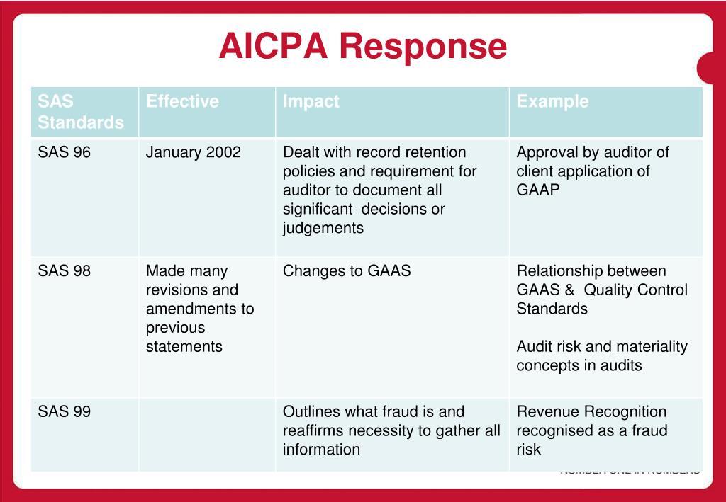 AICPA Response