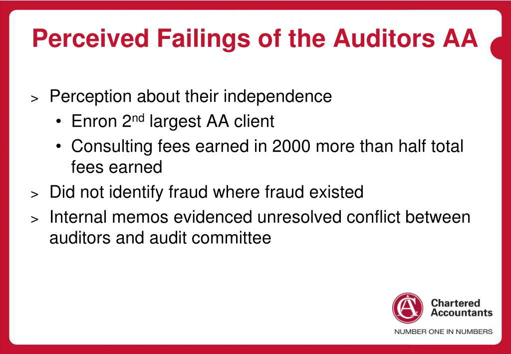 Perceived Failings of the Auditors AA