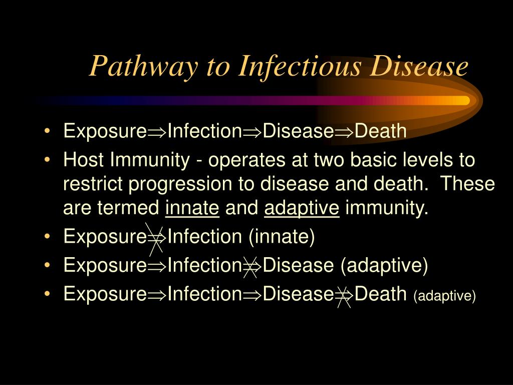 Pathway to Infectious Disease
