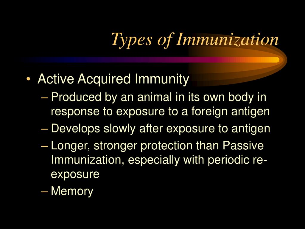 Types of Immunization
