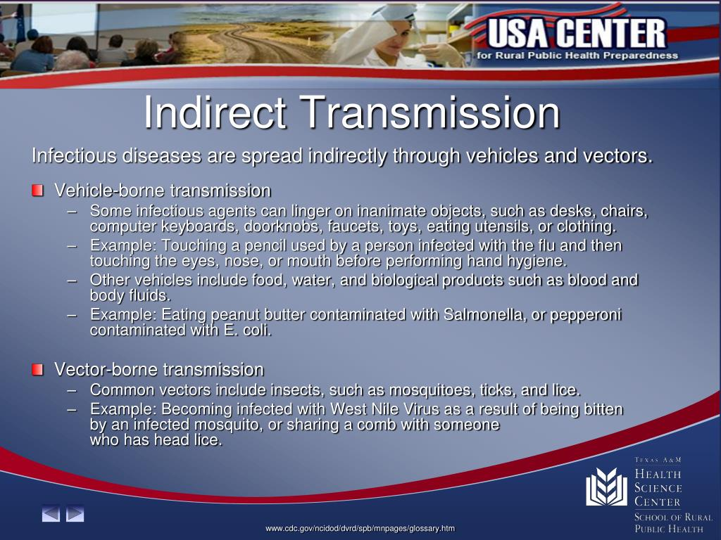 Indirect Transmission