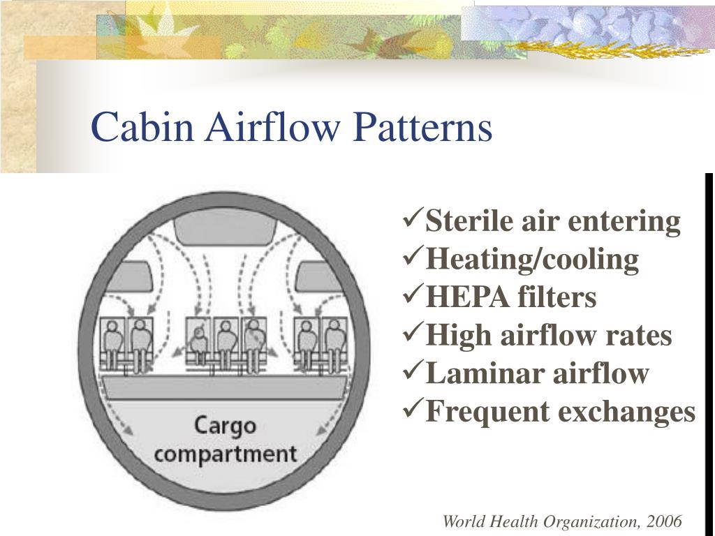 Cabin Airflow Patterns