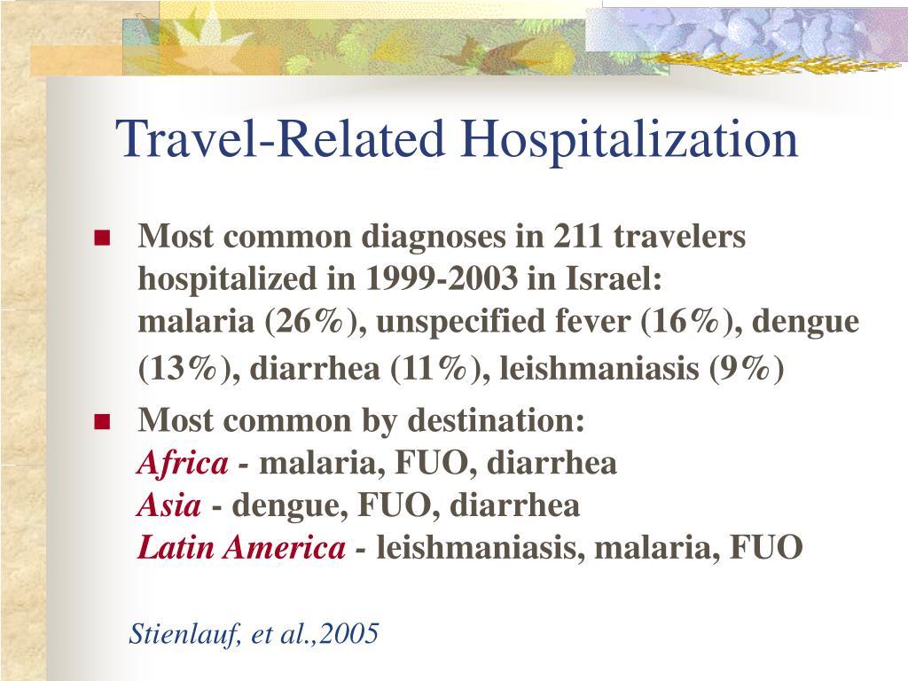 Travel-Related Hospitalization