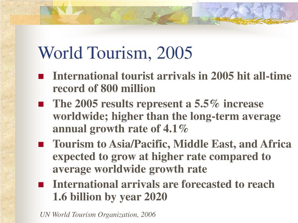 World Tourism, 2005