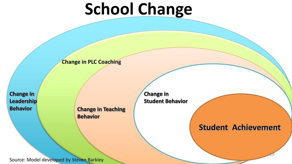 School Change