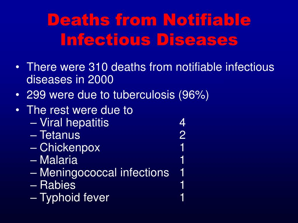 Deaths from Notifiable Infectious Diseases