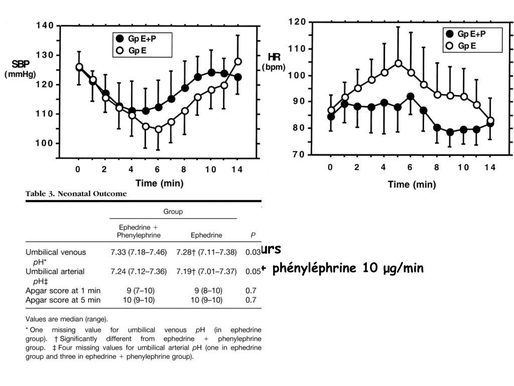 Rachianesthésie : prévention hypoTA