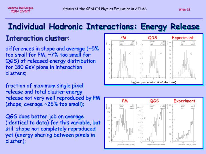 Individual Hadronic Interactions: Energy Release