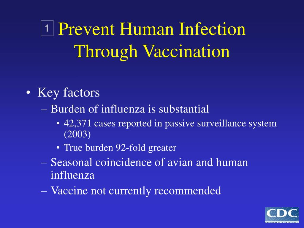 Prevent Human Infection Through Vaccination