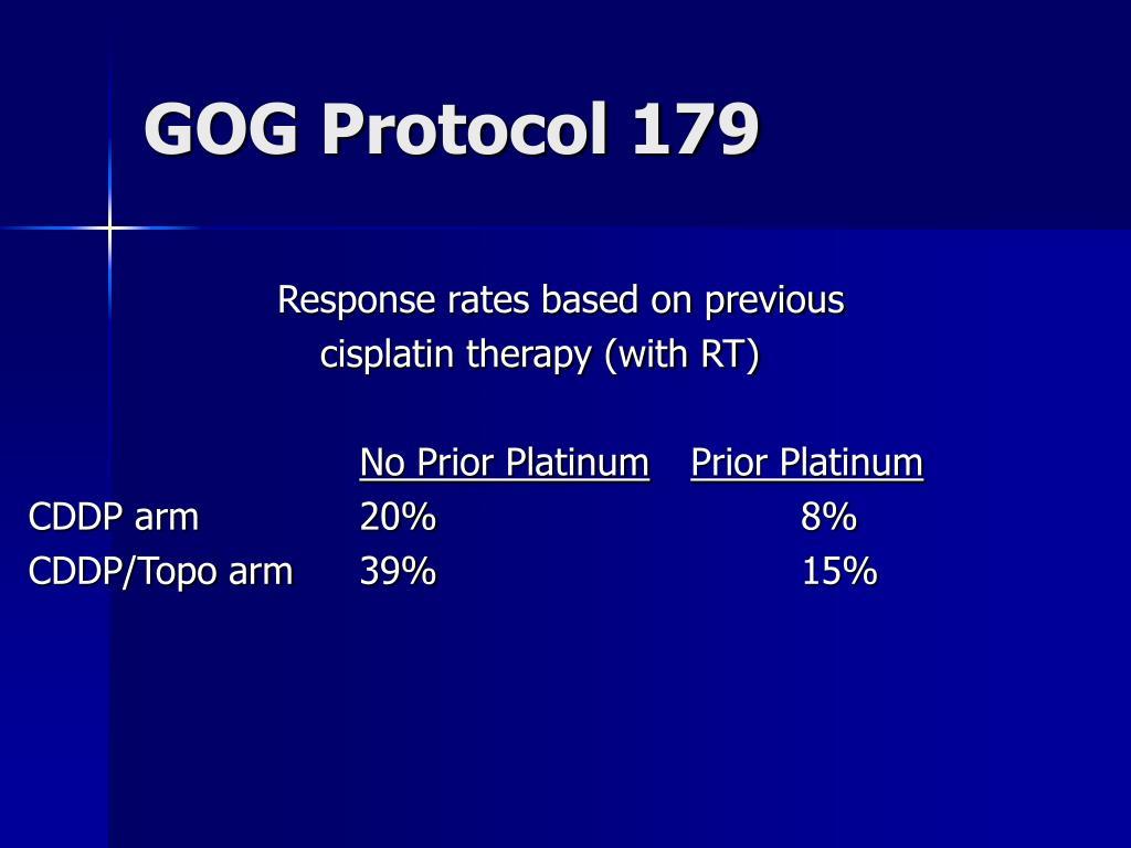 GOG Protocol 179