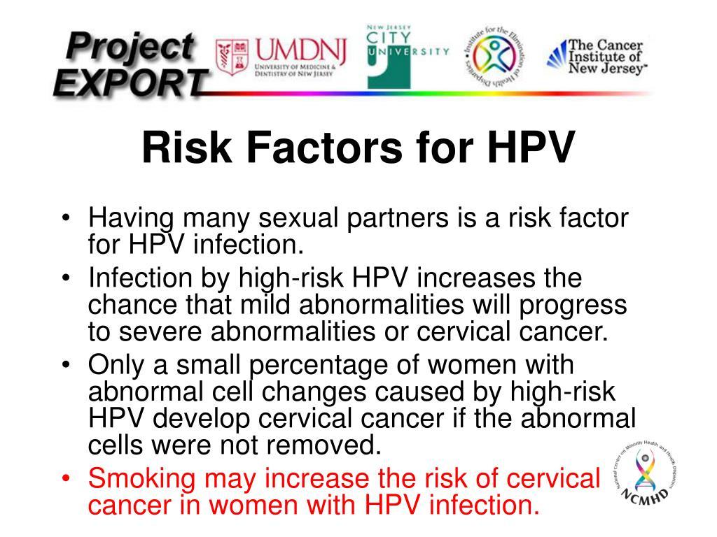Risk Factors for HPV