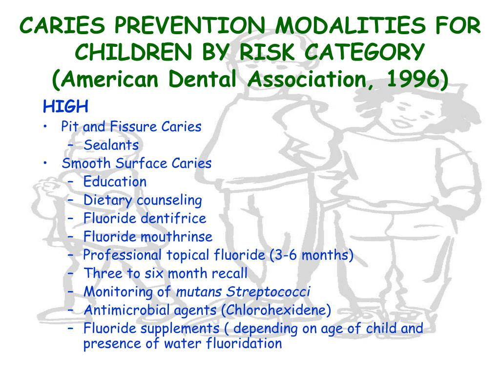 CARIES PREVENTION MODALITIES FOR CHILDREN BY RISK CATEGORY