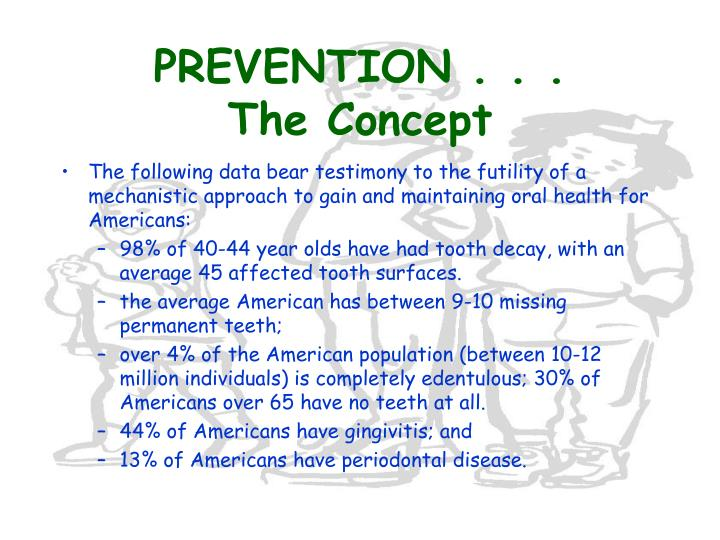 Prevention the concept3