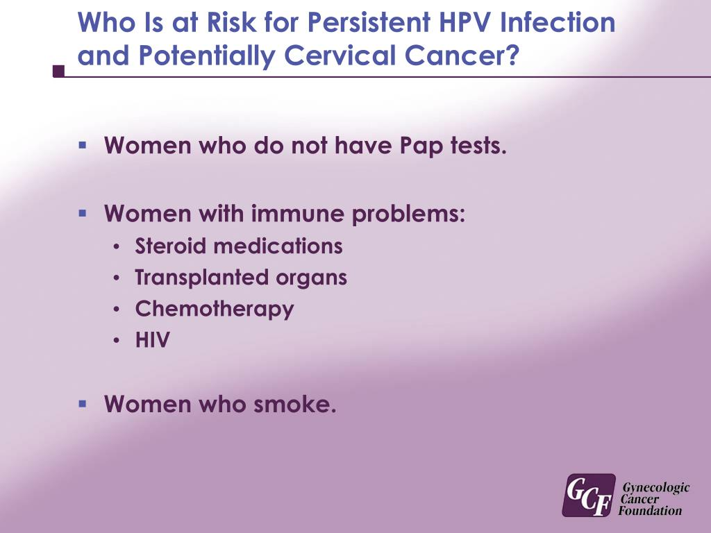Who Is at Risk for Persistent HPV Infection and Potentially Cervical Cancer?