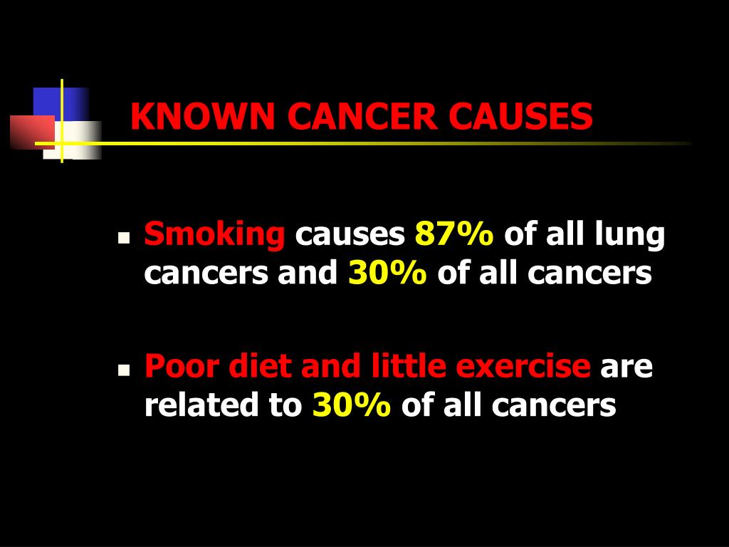 KNOWN CANCER CAUSES