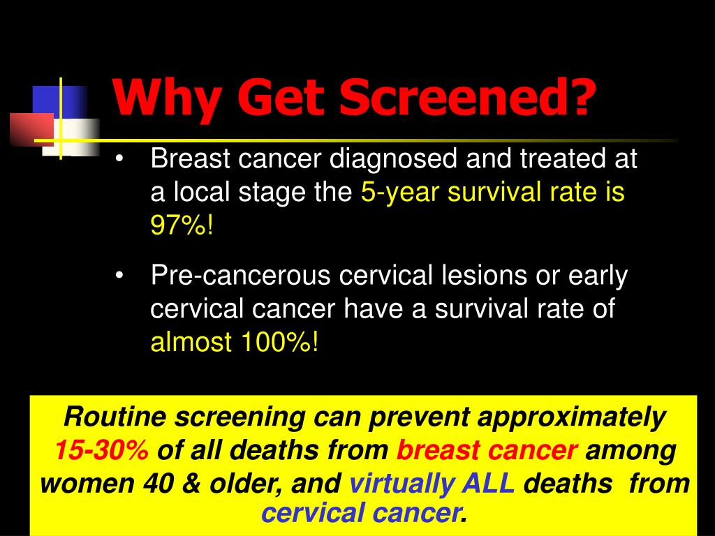 Why Get Screened?