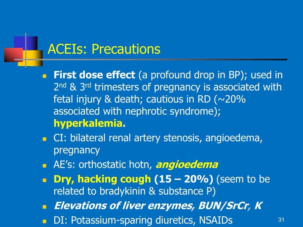 ACEIs: Precautions