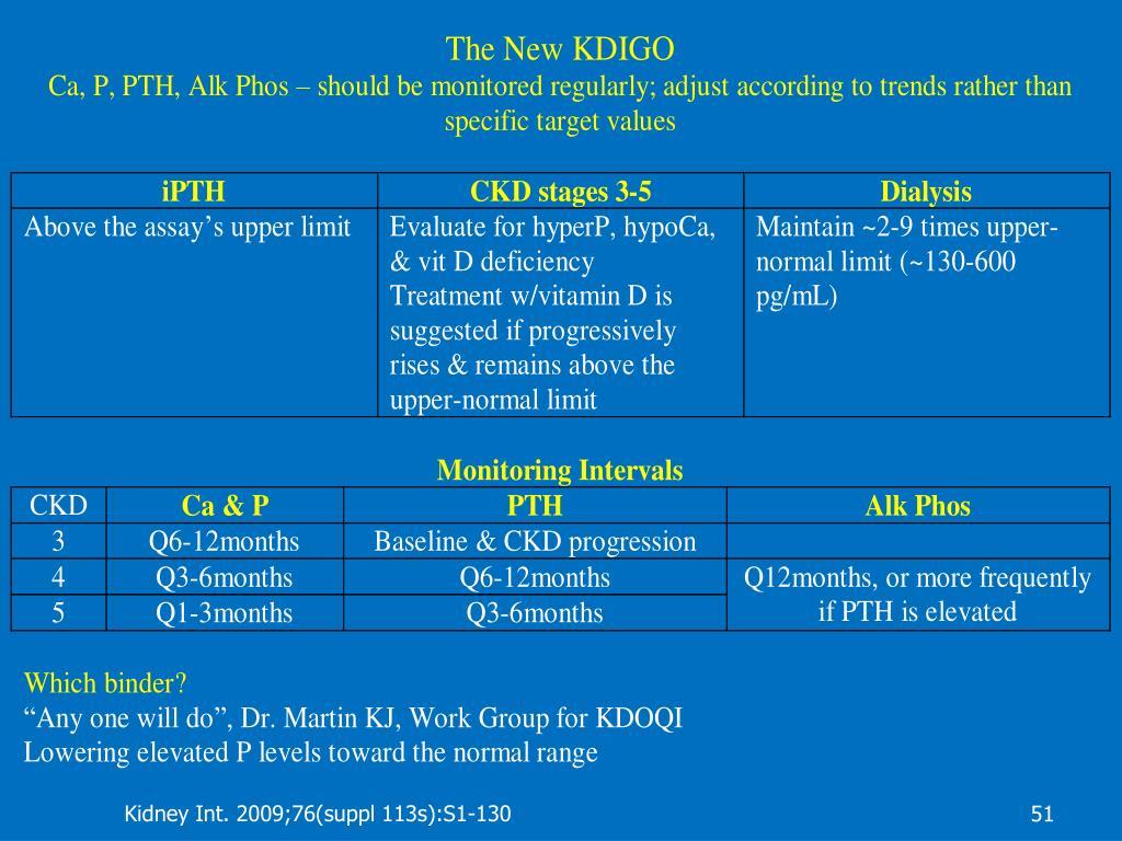 Kidney Int. 2009;76(suppl 113s):S1-130