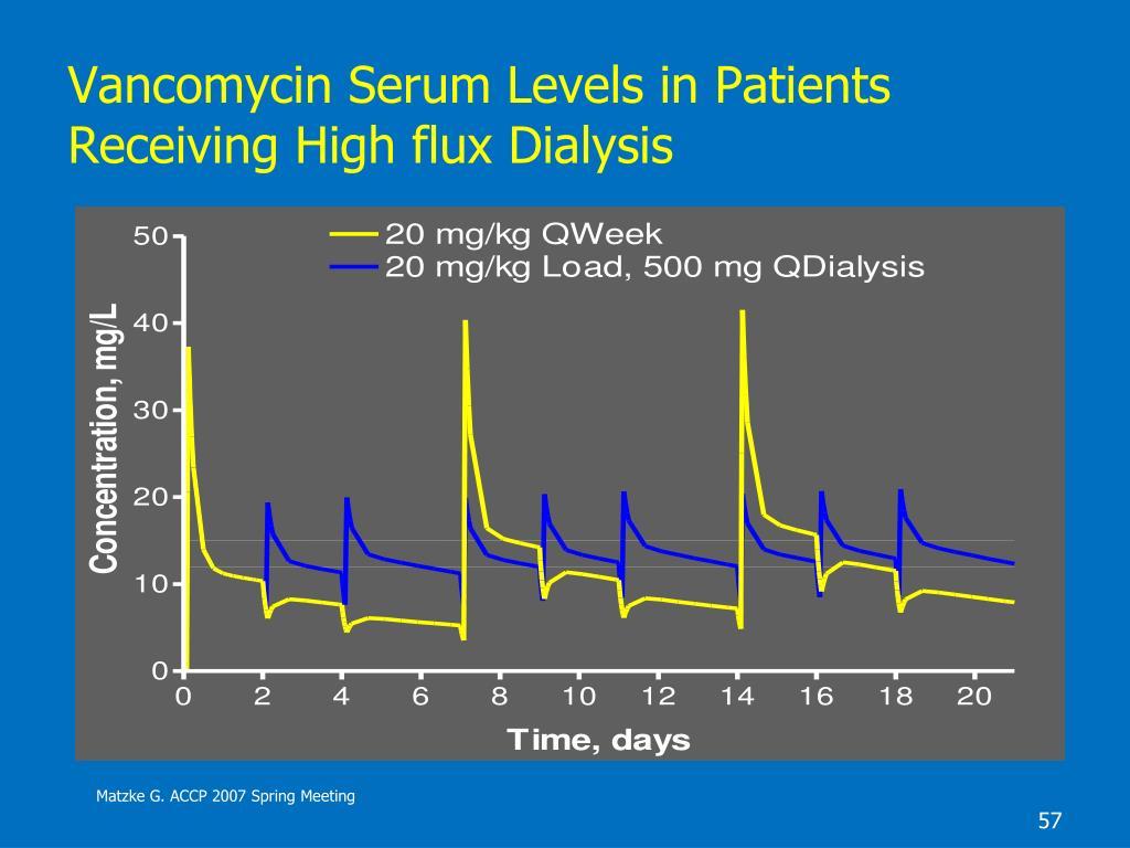 Vancomycin Serum Levels in Patients Receiving High flux Dialysis