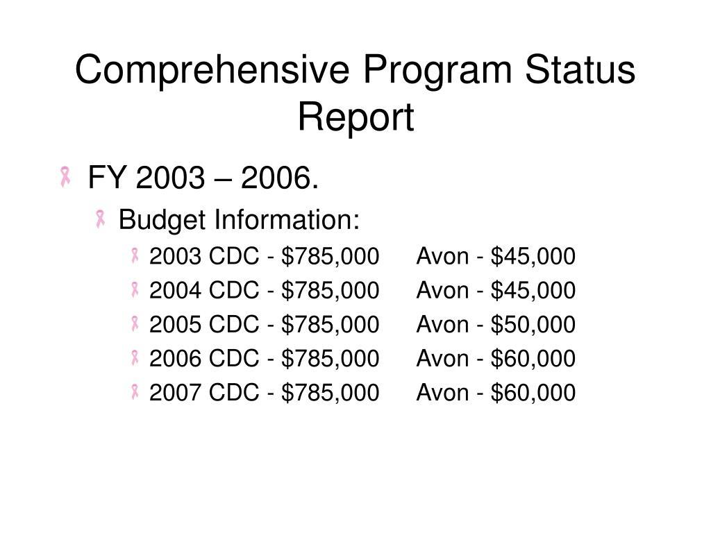 Comprehensive Program Status Report