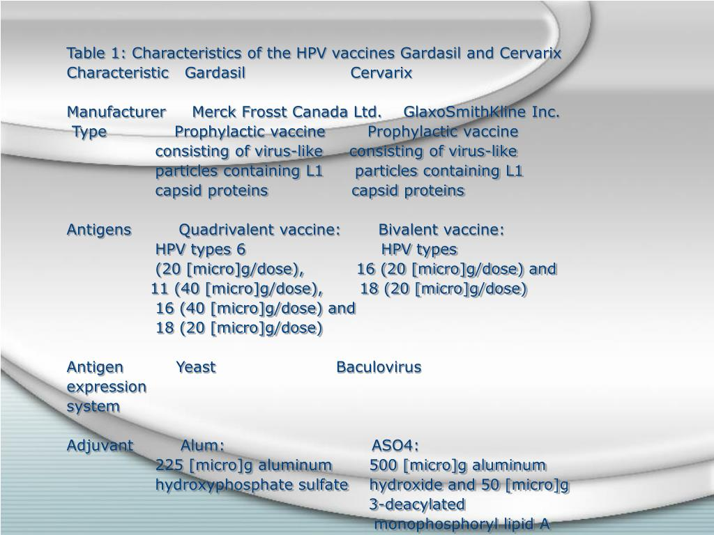 Table 1: Characteristics of the HPV vaccines Gardasil and Cervarix