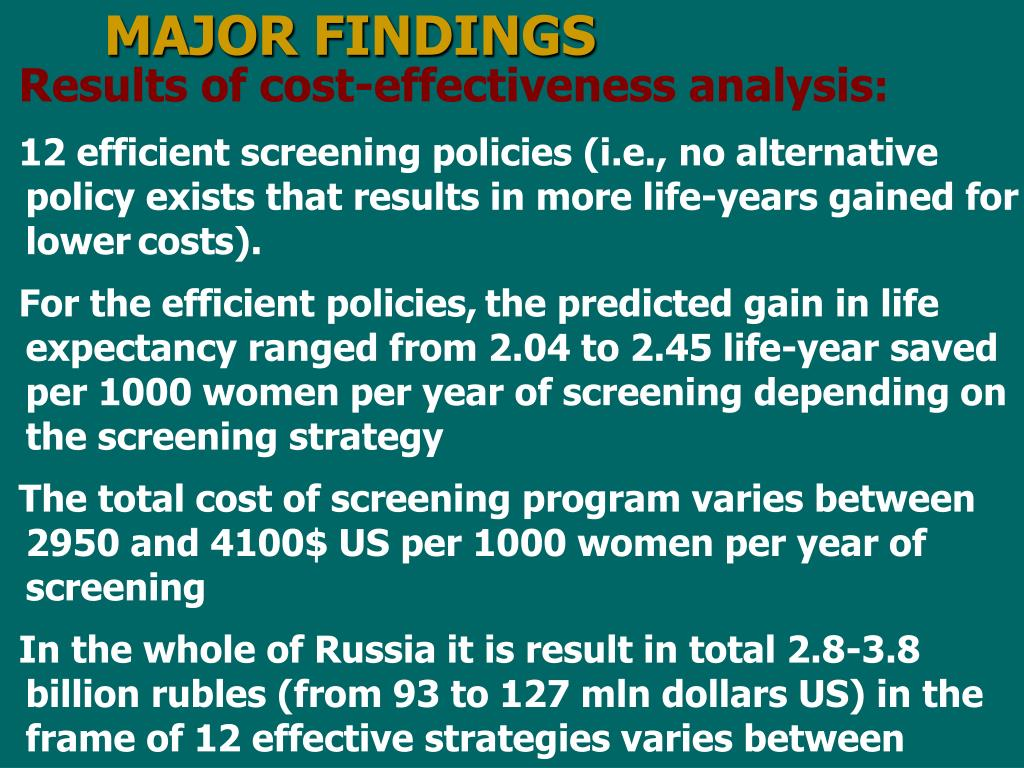 Results of cost-effectiveness analysis