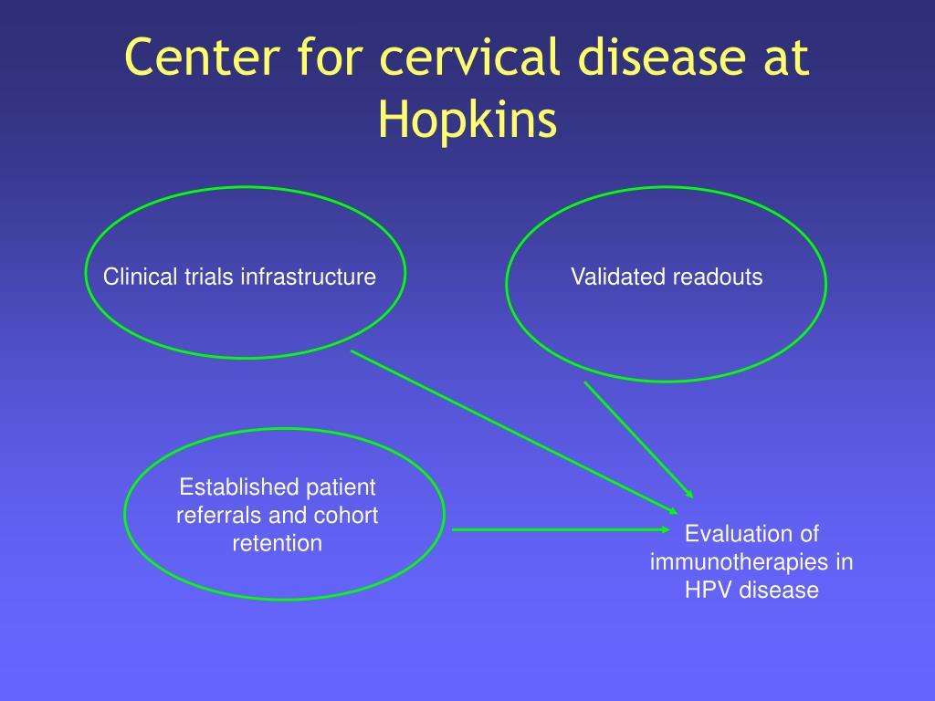 Center for cervical disease at Hopkins
