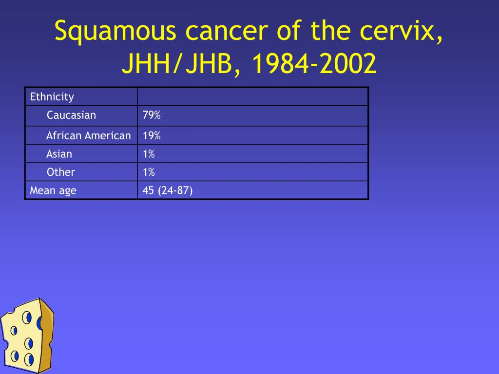 Squamous cancer of the cervix, JHH/JHB, 1984-2002