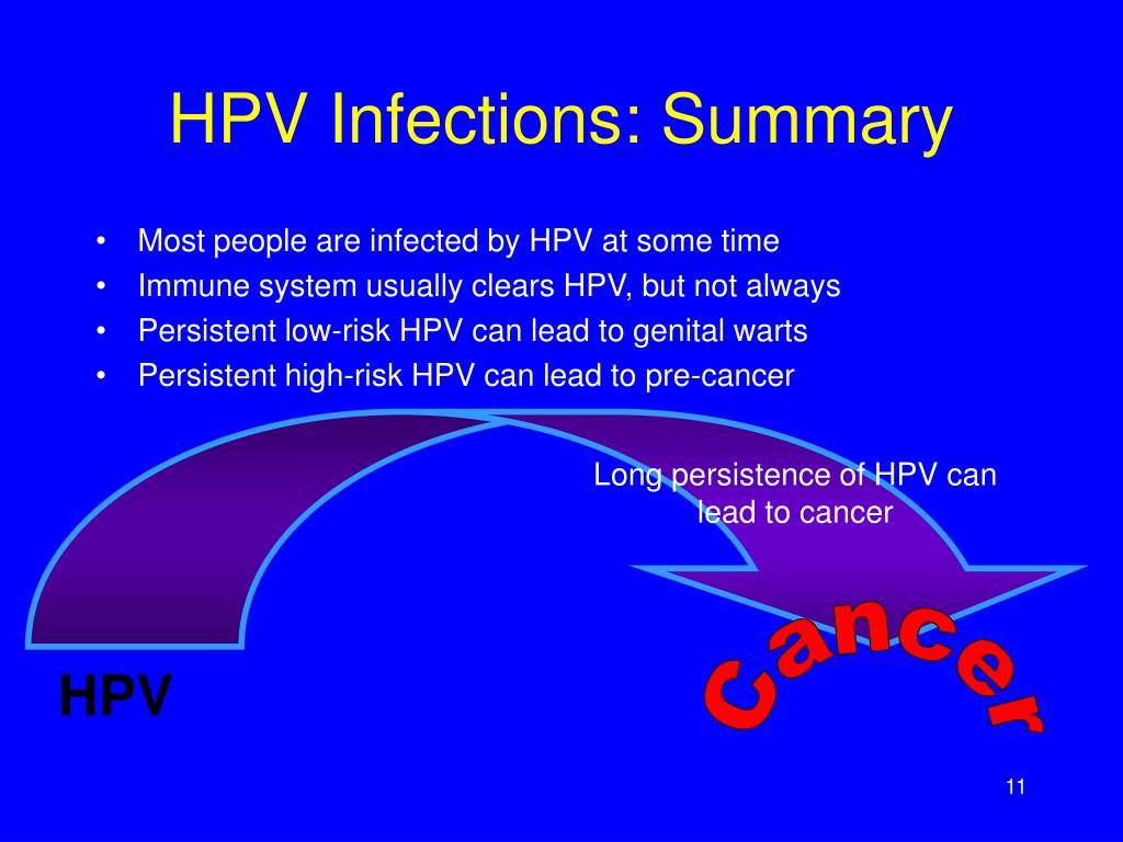 HPV Infections: Summary