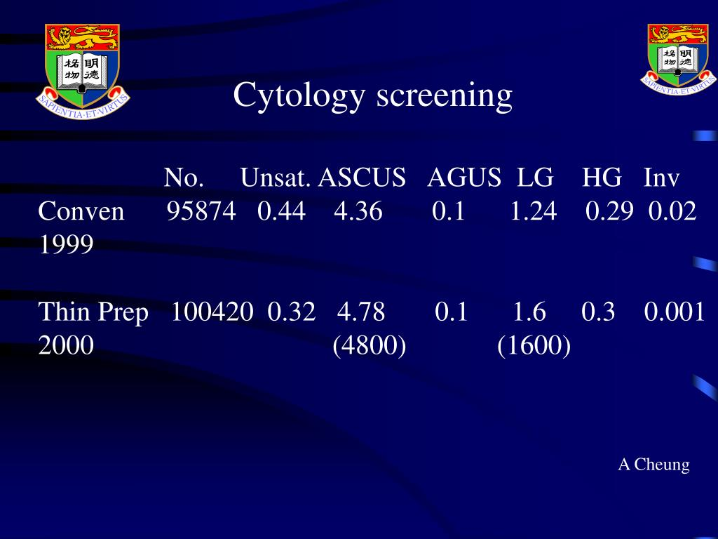 Cytology screening