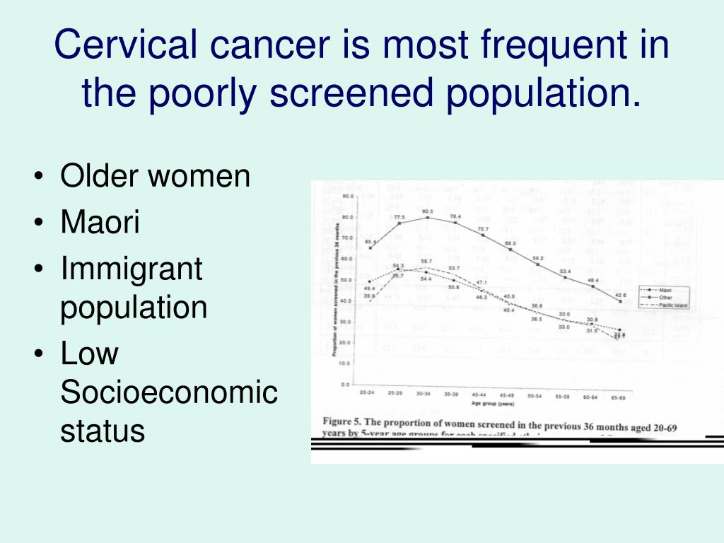 Cervical cancer is most frequent in the poorly screened population.