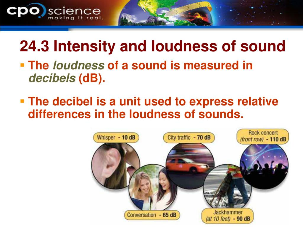 24.3 Intensity and loudness of sound