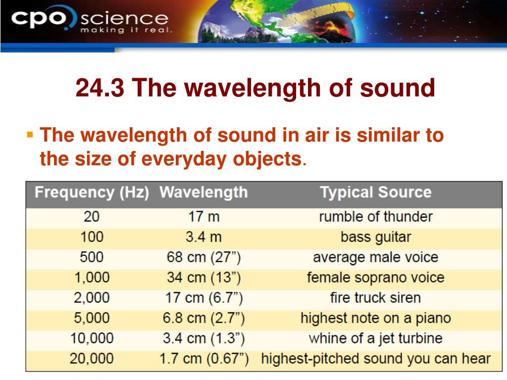 24.3 The wavelength of sound