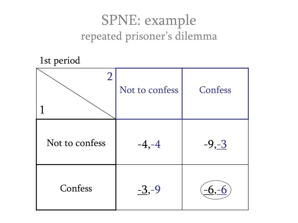 SPNE: example