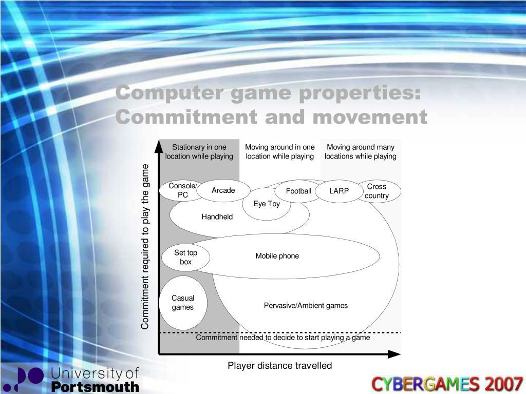 Computer game properties: