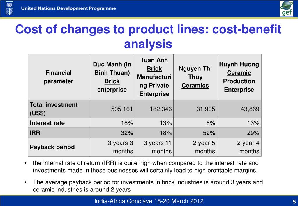 Cost of changes to product lines: cost-benefit analysis