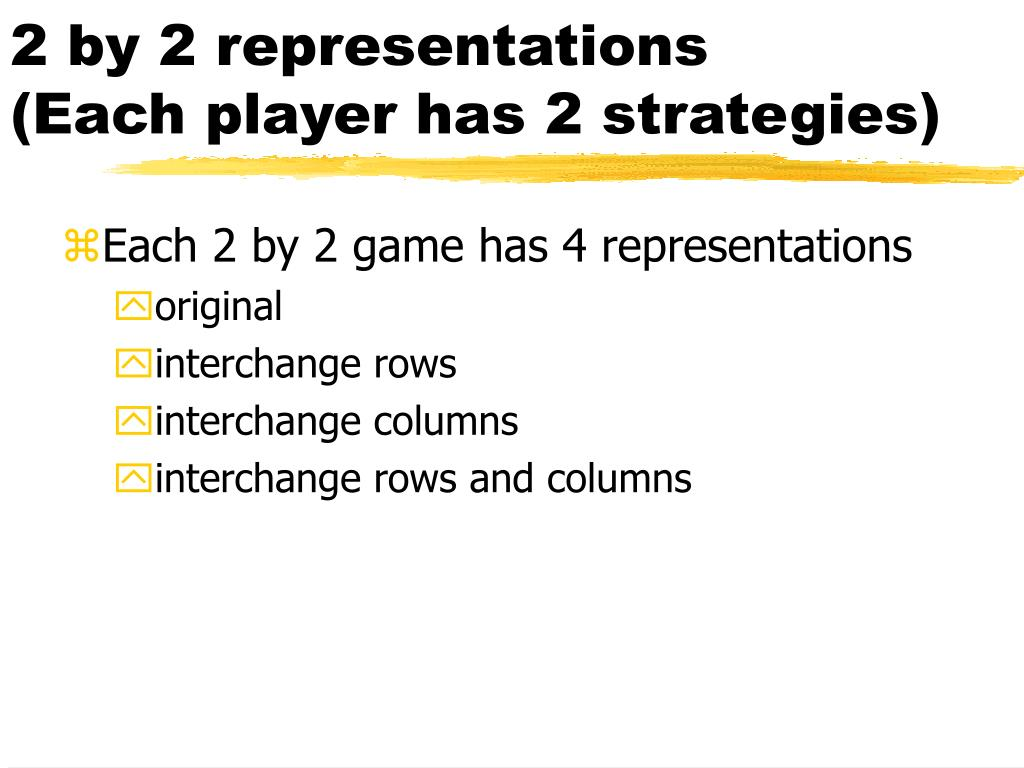 2 by 2 representations