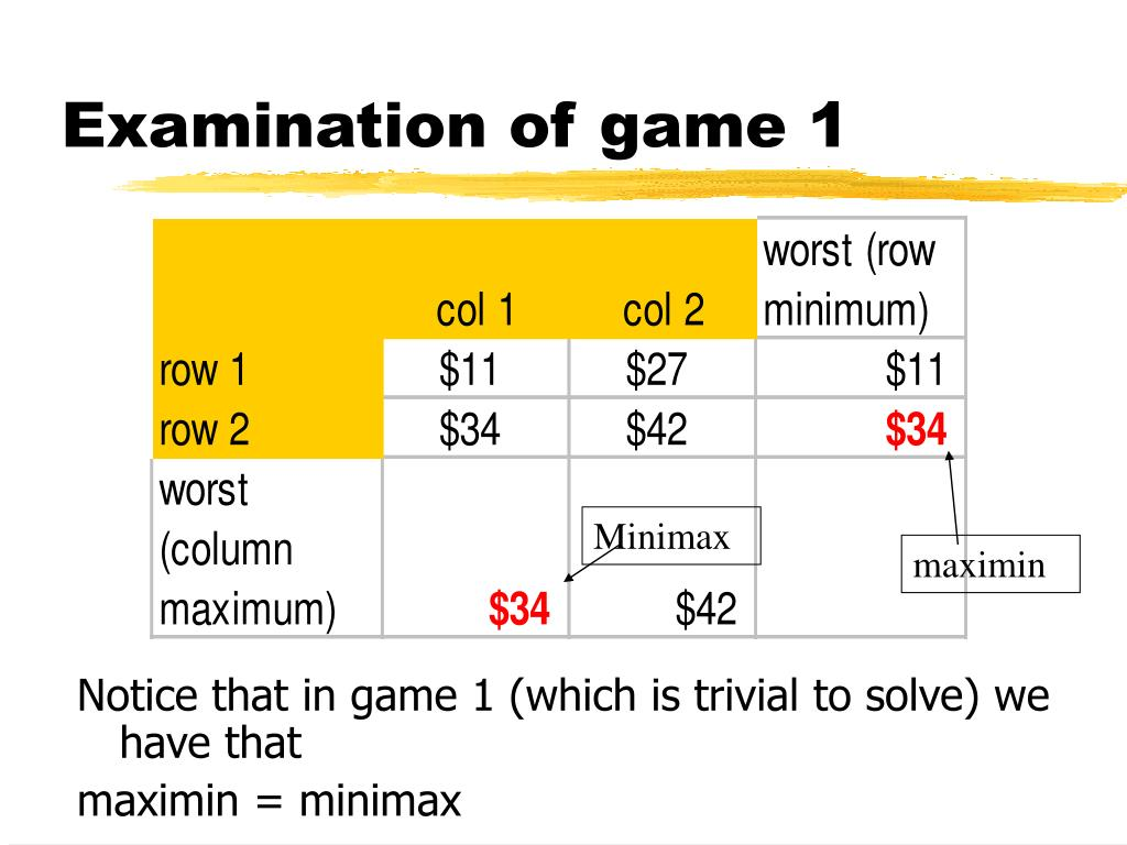 Examination of game 1