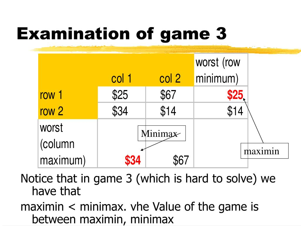 Examination of game 3