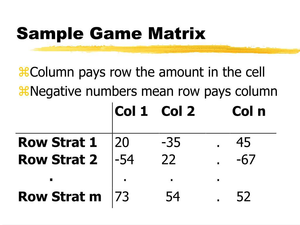 Sample Game Matrix