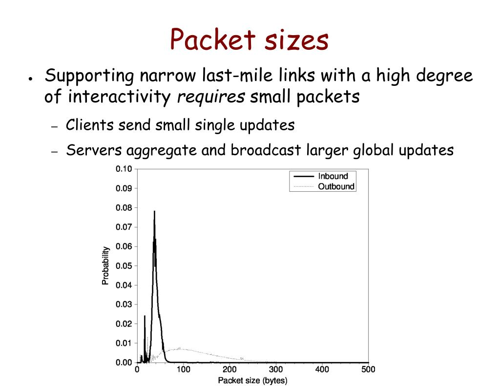 Packet sizes
