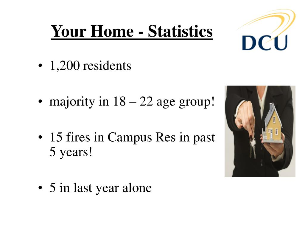 Your Home - Statistics