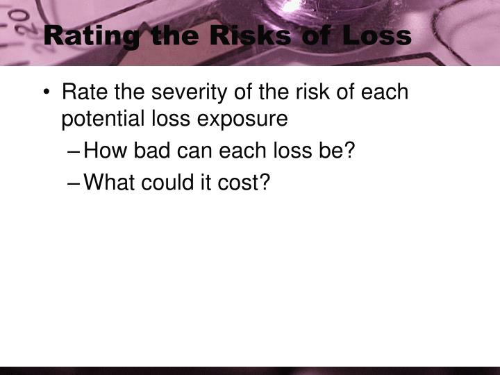 Rating the Risks of Loss