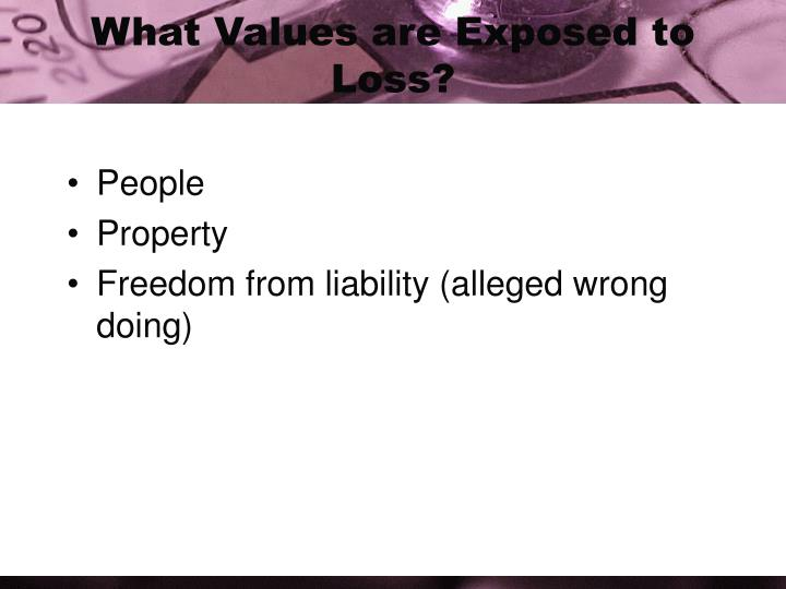 What Values are Exposed to Loss?