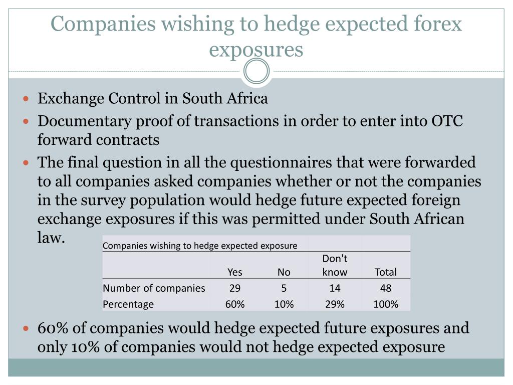 Companies wishing to hedge expected