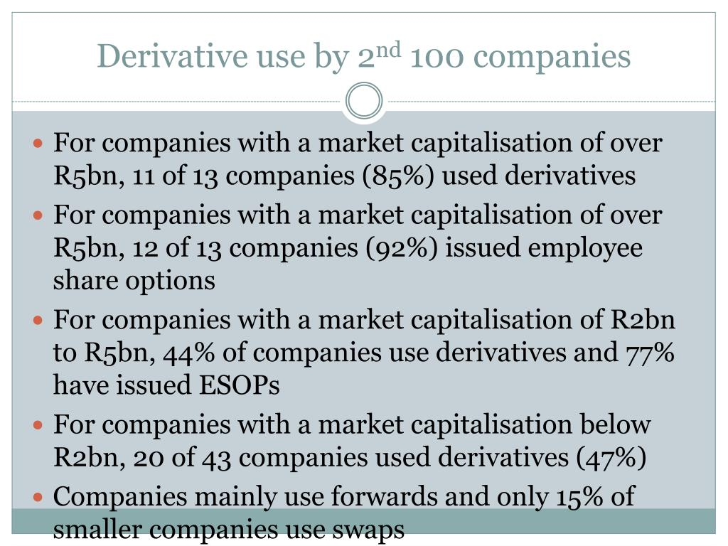 Derivative use by 2