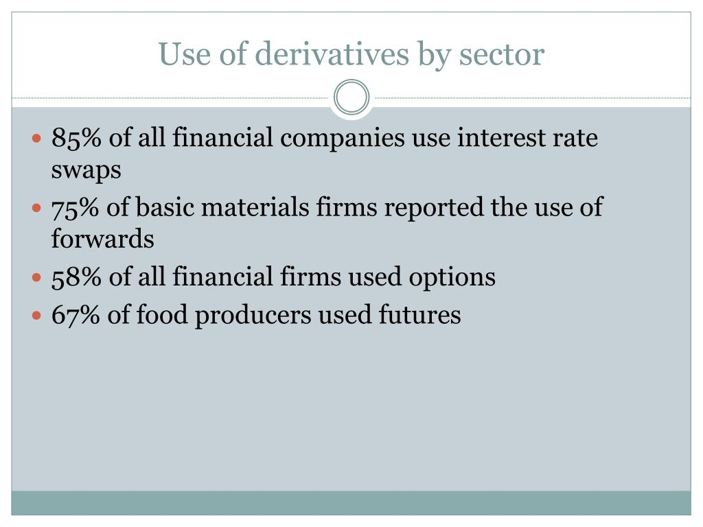 Use of derivatives by sector