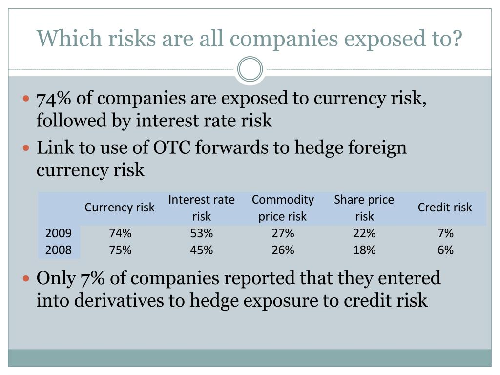 Which risks are all companies exposed to?